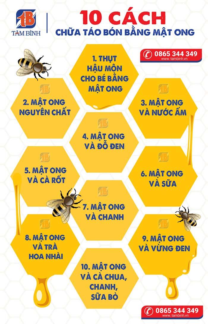 top các cách chữa táo bón bằng mật ong