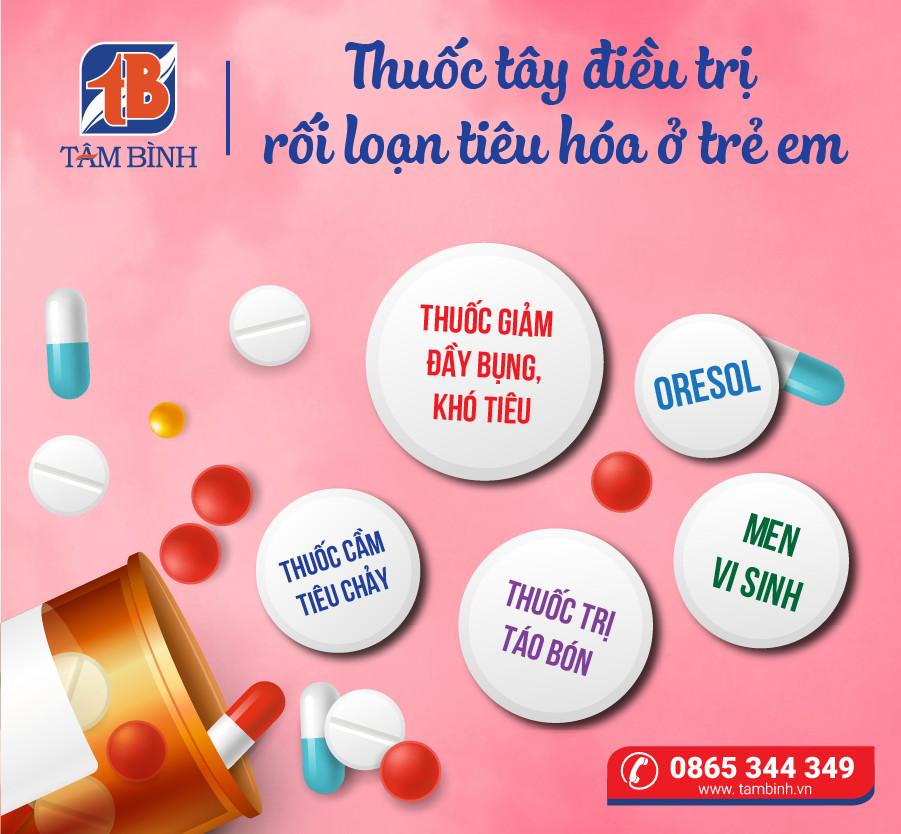 Thuốc tây điều trị rối loạn tiêu hóa ở trẻ em