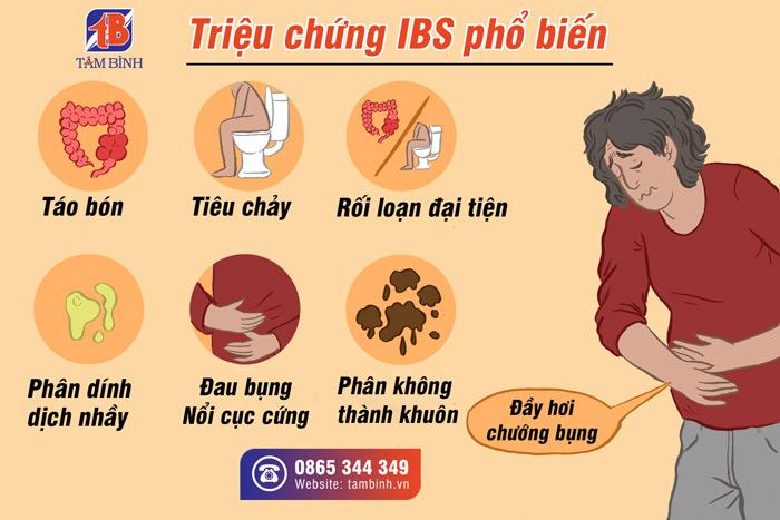 triệu chứng hội chứng ruột kích thích