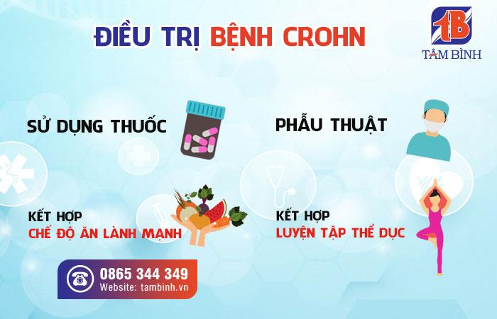 Một số phương pháp xử lý bệnh Crohn