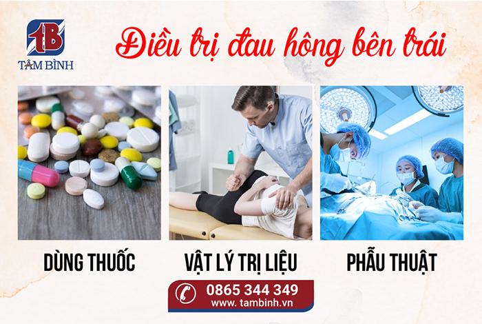 điều trị đau hông bên trái