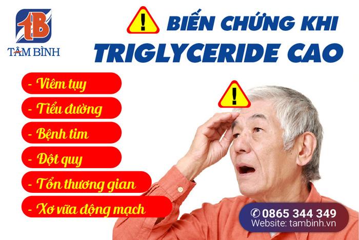 chỉ số triglycerides cao