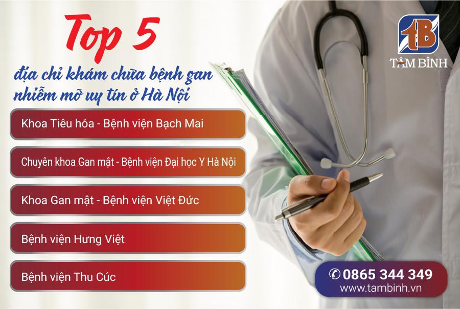 Địa chỉ khám chữa gan nhiễm mỡ ở Hà Nội