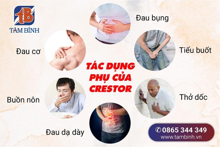 tác dụng phụ của thuốc hạ mỡ máu crestor