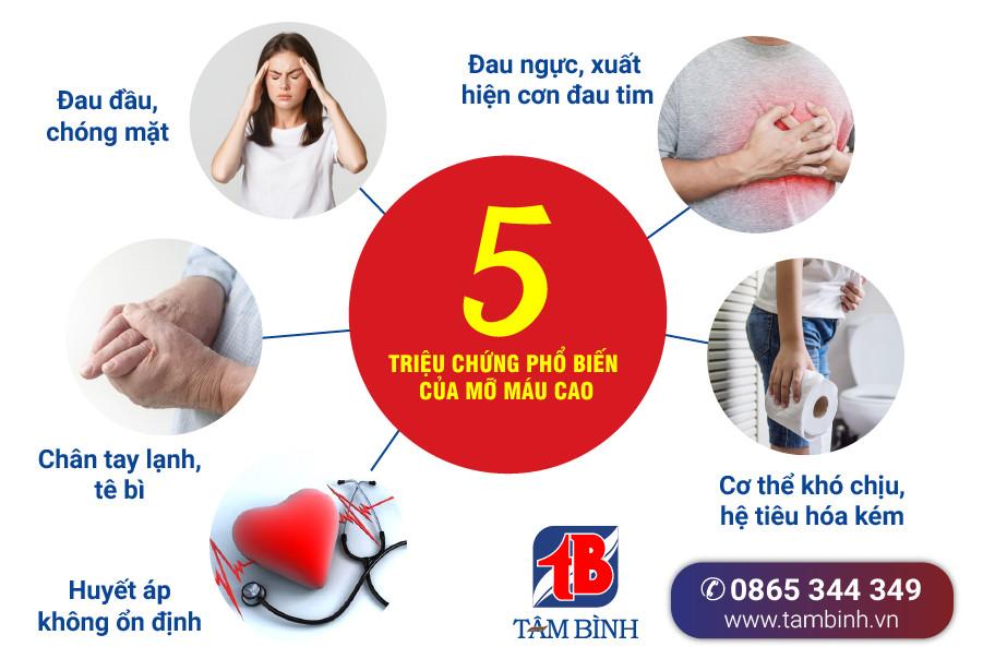 Triệu chứng mỡ máu cao