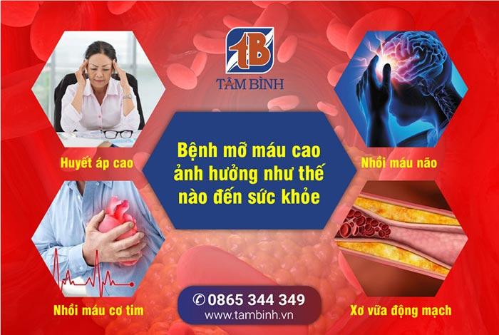 ảnh hưởng của mỡ máu cao đến sức khỏe
