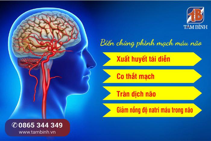 biến chứng phình mạch máu não