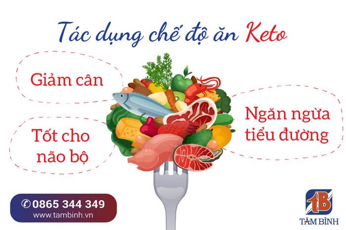 tác dụng của chế độ ăn keto