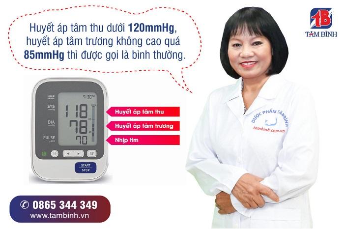 Chỉ số huyết áp bình thường