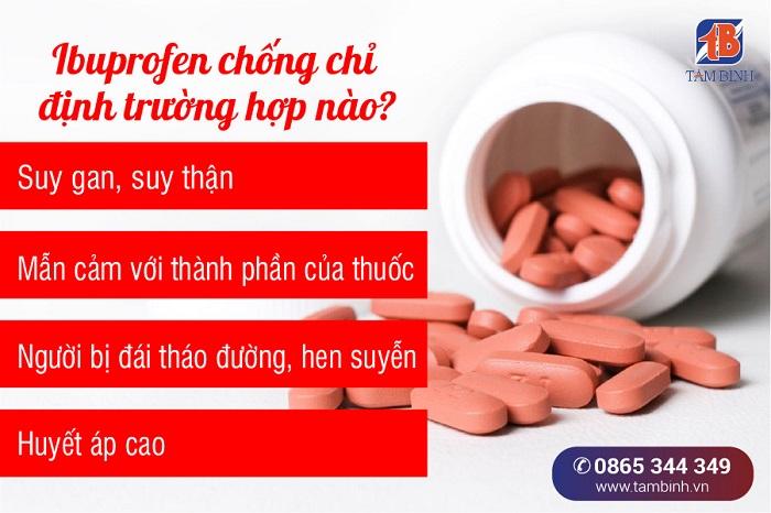 Ibuprofen chống chỉ định cho những trường hợp nào?